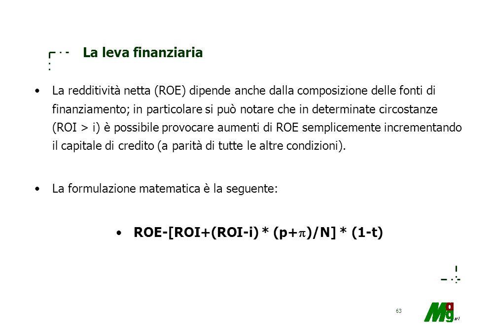 ROE-[ROI+(ROI-i) * (p+)/N] * (1-t)
